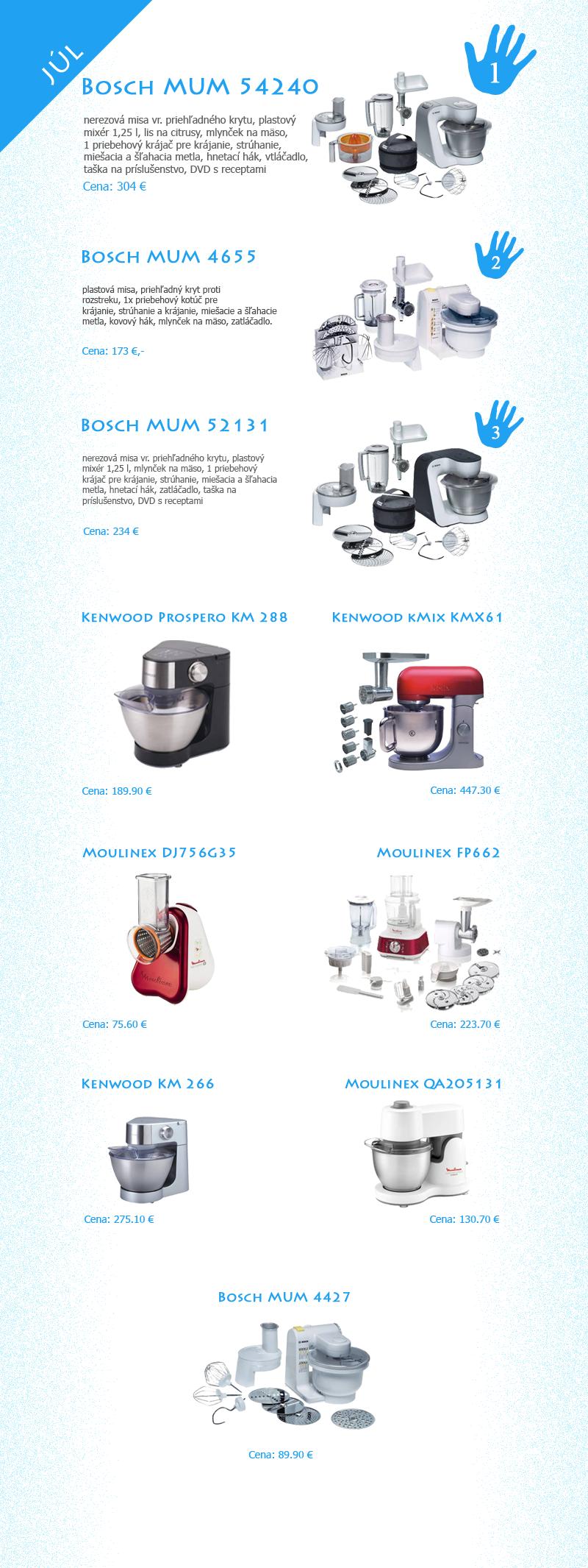 Najpredávanejšie kuchynské roboty - júl 2013